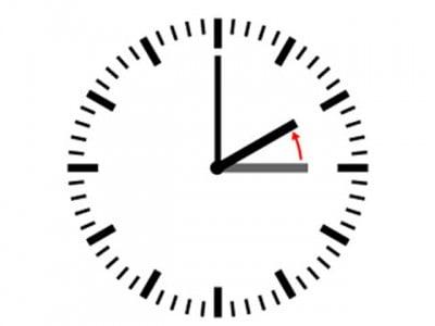 Cambiamos la hora la madrugada del s bado a las 3 ser n las 2 - Cambio de armario verano invierno ...