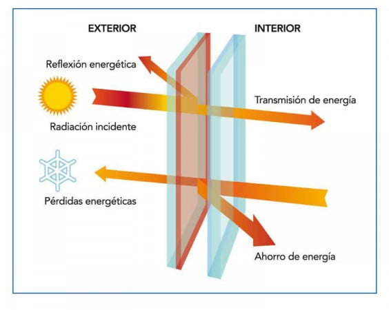 ISOLATION crystals thermal window