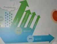 Panel explicativo de la exposición La Esfera del Agua