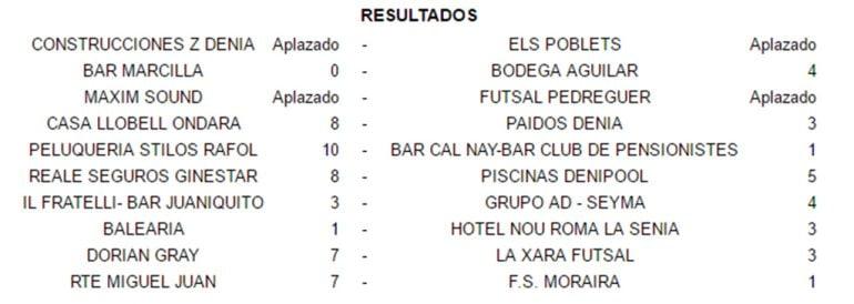 ACYDMA league results