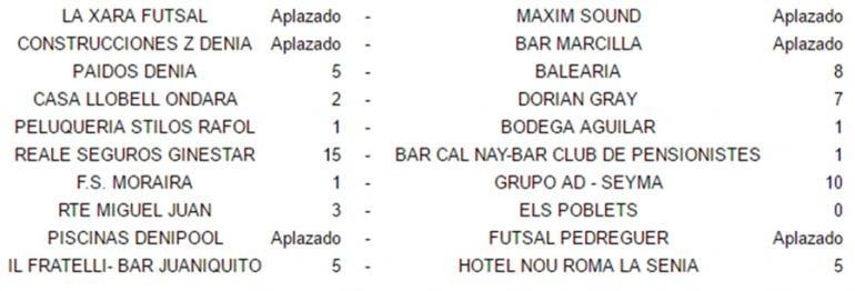 14 Jornada Liga results ACYDMA