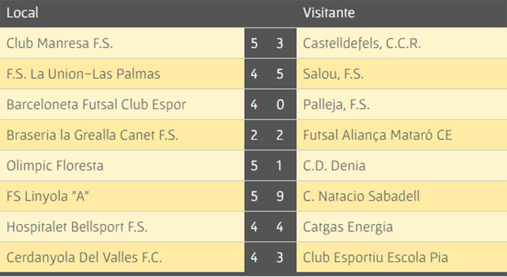 Resultados Jornada 3 Segunda División B