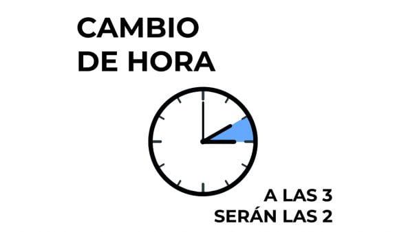 Imagen: Cambio de hora