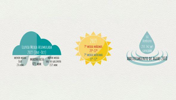 Afbeelding: regen- en zonnesokken