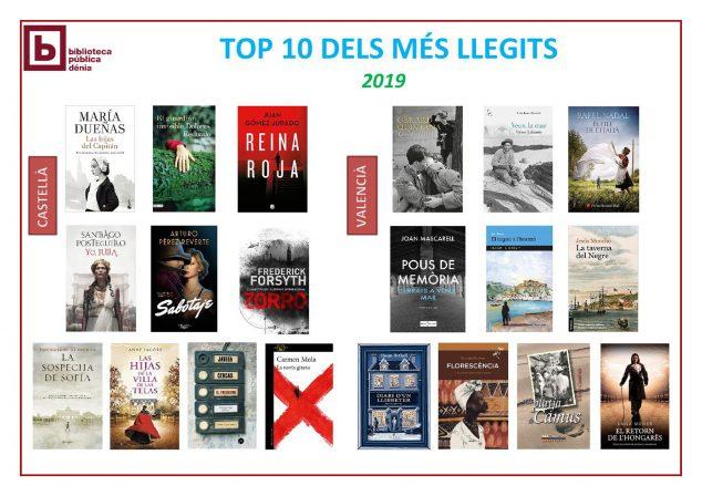 Imatge: Els 10 llibres més llegits a la Biblioteca de Dénia en 2019