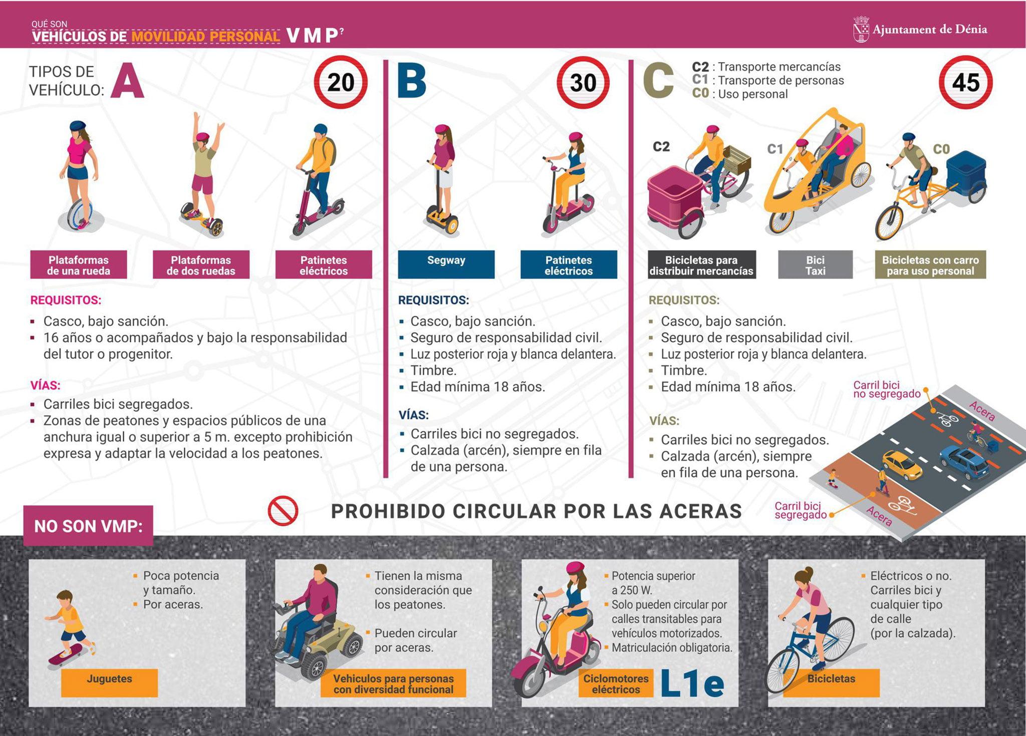 Normativa para la conducción de vehículos VMP en Dénia – Gestoría Puig Cañamás