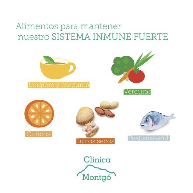 Изображение: Пять основных продуктов питания, которые нужно включить в свой рацион для повышения защиты - Clínica Médica Montgó