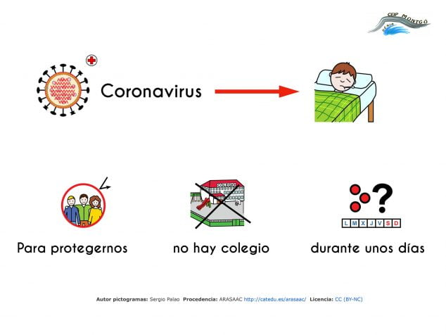 Image: Pictograms to explain to children with ASD what is coronavirus
