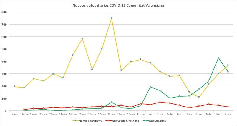 Coronavirus cases April 9
