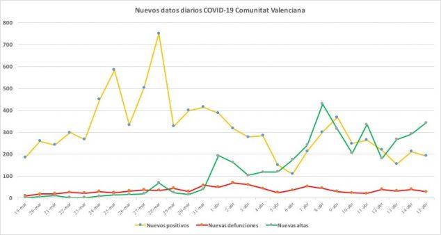 Image: Coronavirus data April 15