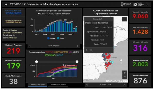 Image: Coronavirus situation data April 12