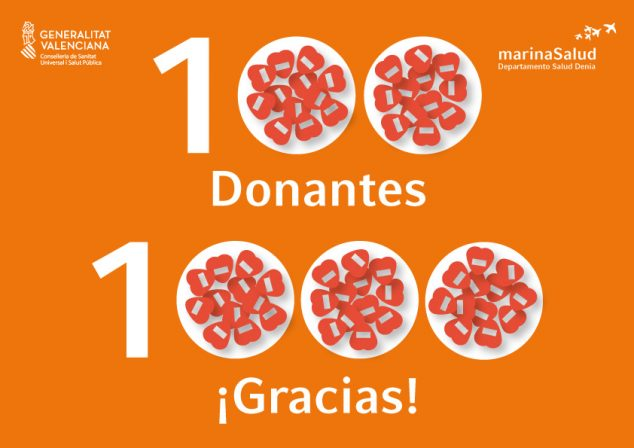 Image: Donations to Marina Salud