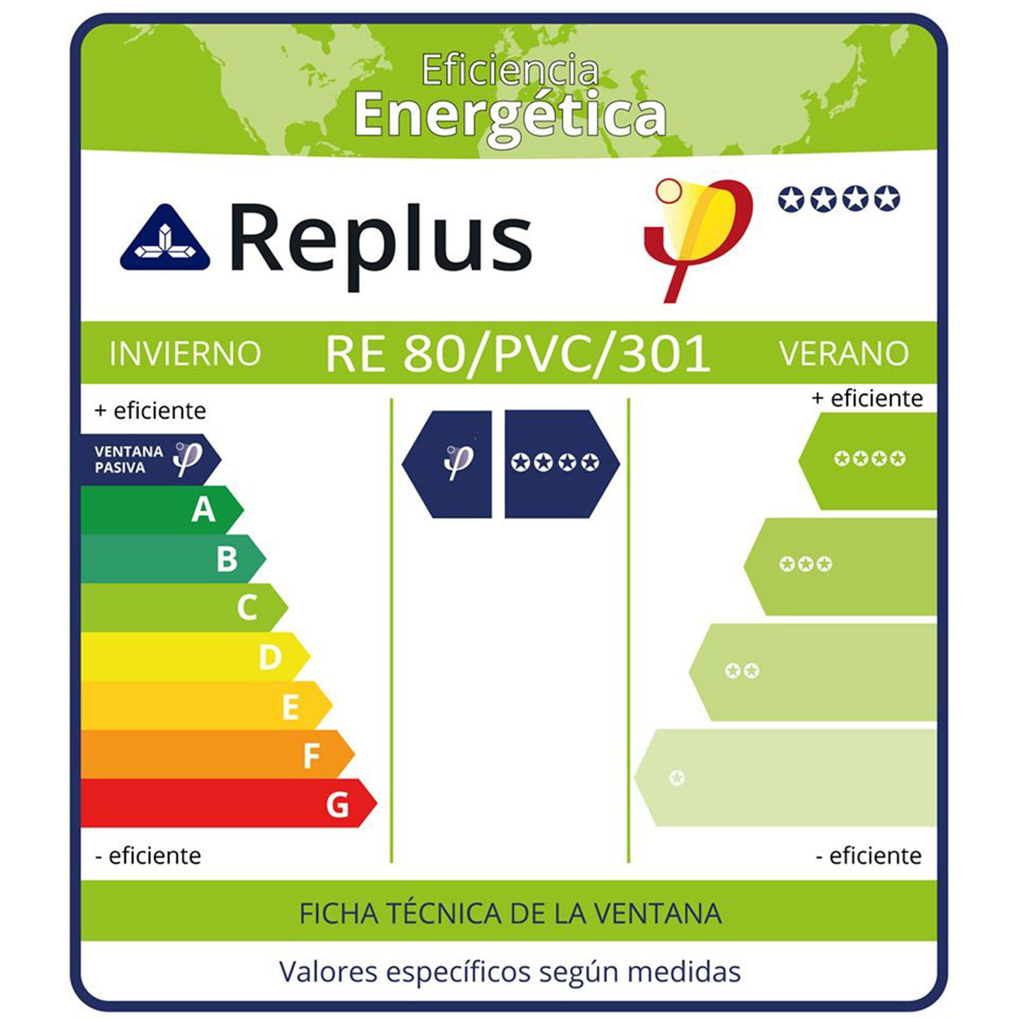 Windows energy efficiency rating - Hermetic