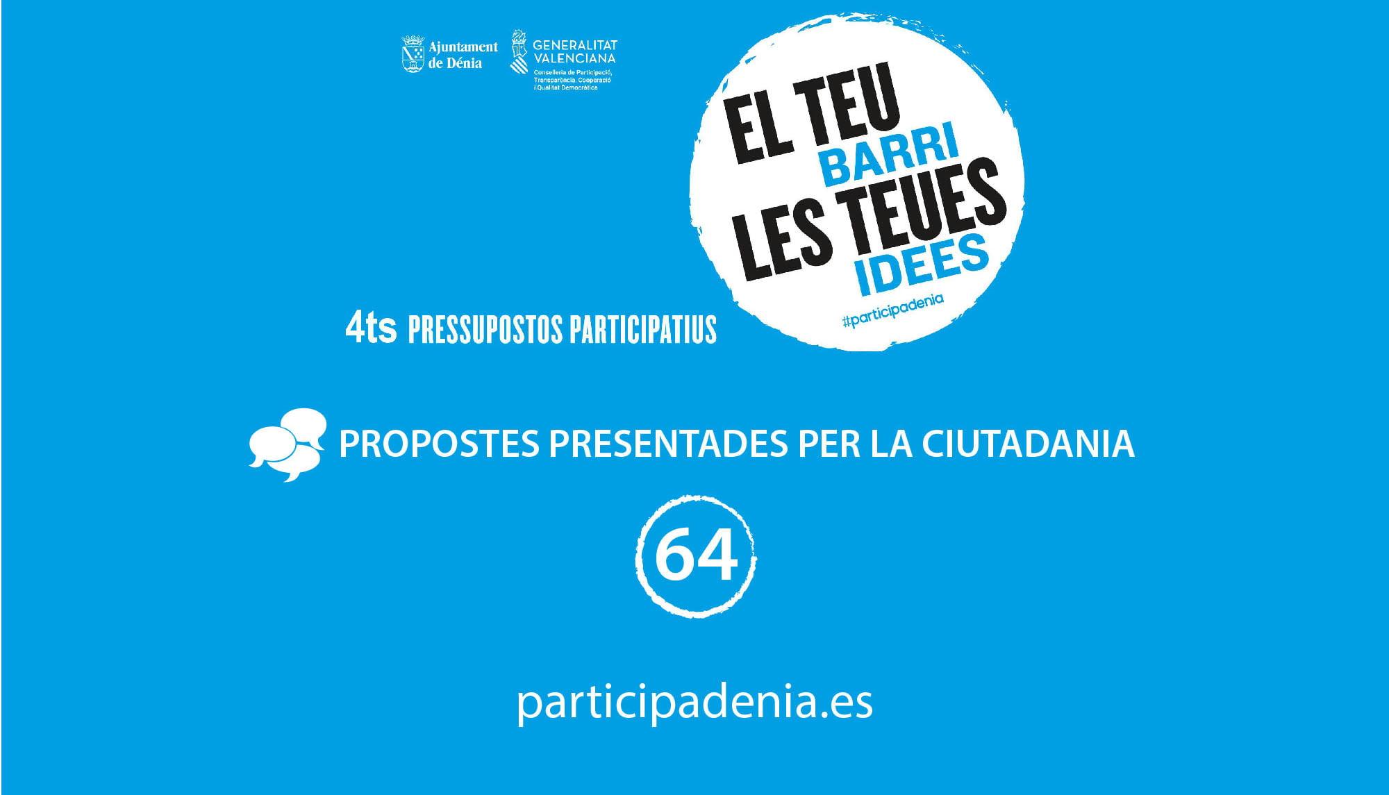 Publicación de las propuestas recogidas de los Presupuestos Participativos 2020