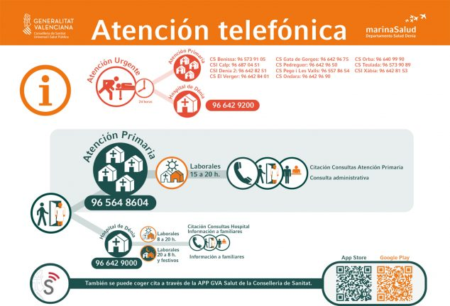 Imagen: Teléfonos de atención del Departamento de Salud de Dénia