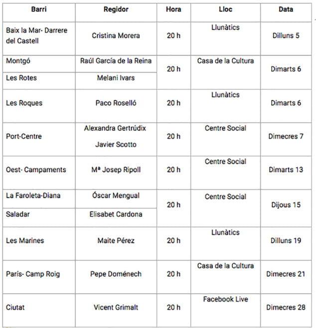 Imagen: Calendario de reuniones de los concejales de barrio