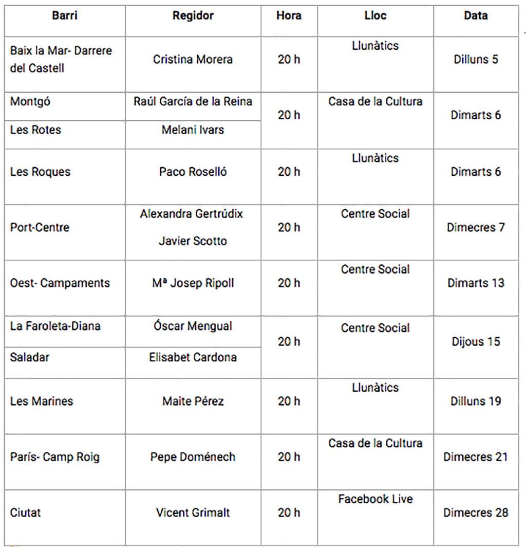 Calendario de reuniones de los concejales de barrio