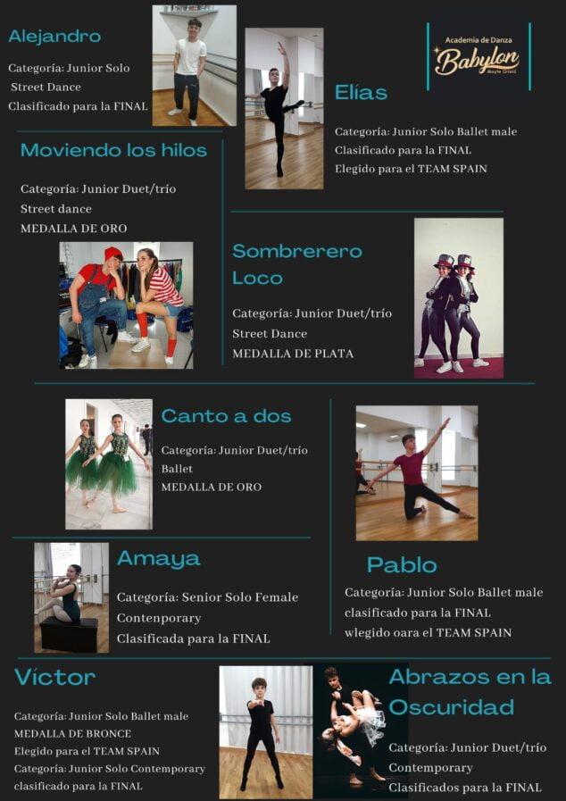 Imagen: Alumnos de Mayte Ortolá premiados en la Copa Mundial de Danza