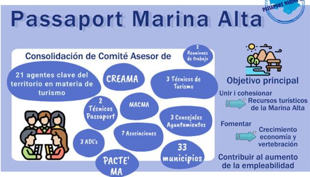 Imagen: Objetivos del Passaport